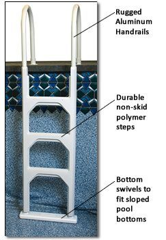 Resin and Aluminum In-Pool Ladder for Above-Ground Pools