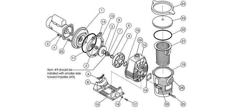 Pentair Ultra Flow Pump Schematic